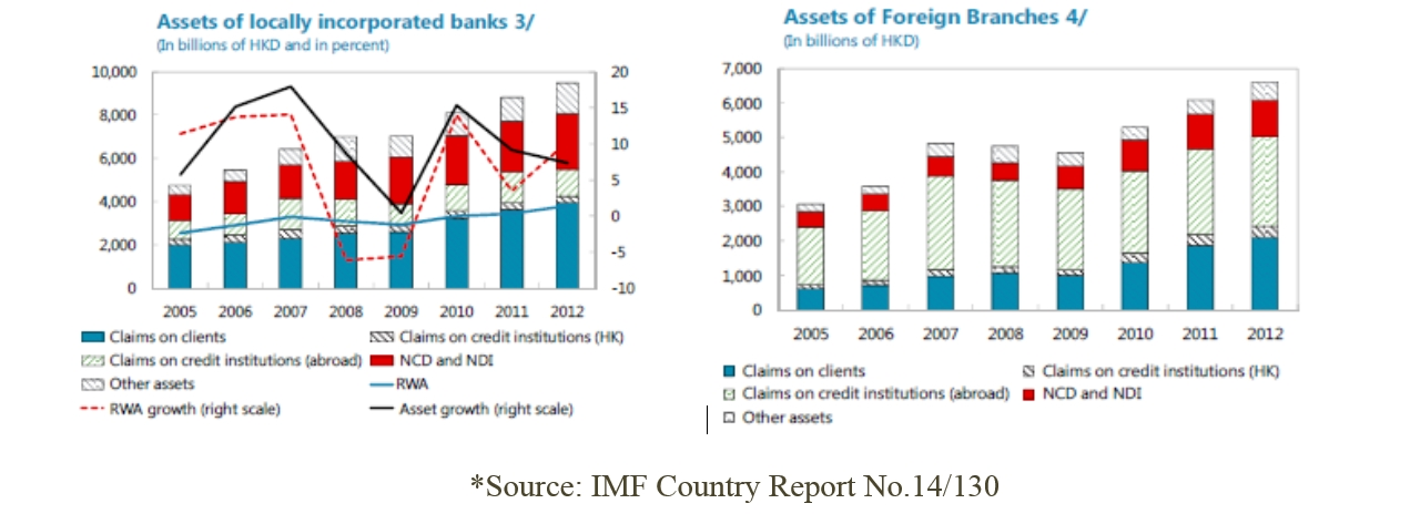 IMF Country Report