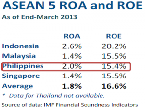 The Philippines Market Overview 5